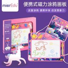 mie55Edu澳米la磁性画板幼儿双面涂鸦磁力可擦宝宝练习写字板