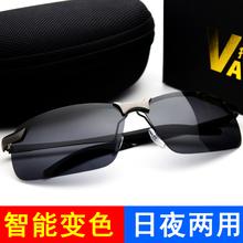 201ca新式太阳镜ne偏光墨镜司机开车夜间驾驶专用夜视眼镜钓鱼