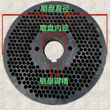饲料磨ha120/1ve200/250颗粒饲料机配件模板造粒机模具