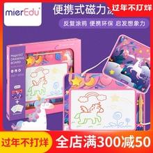 miehnEdu澳米yf磁性画板幼儿双面涂鸦磁力可擦宝宝练习写字板