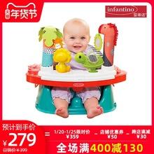 infjintinohu蒂诺游戏桌(小)食桌安全椅多用途丛林游戏
